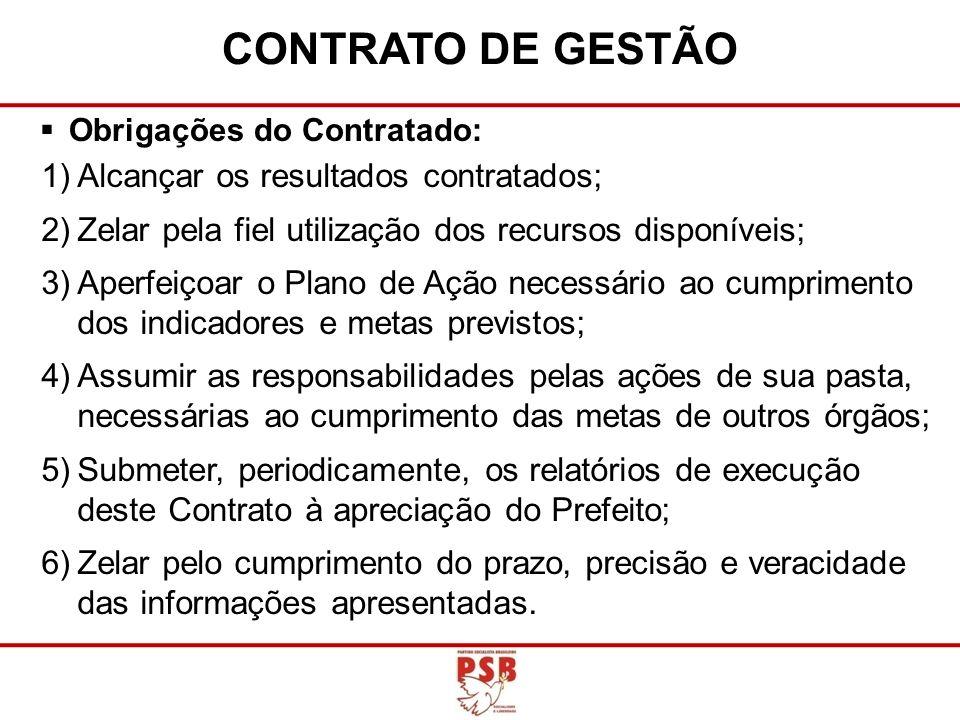 Obrigações do Contratado: CONTRATO DE GESTÃO 1)Alcançar os resultados contratados; 2)Zelar pela fiel utilização dos recursos disponíveis; 3)Aperfeiçoa
