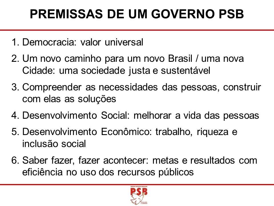 PREMISSAS DE UM GOVERNO PSB 1.Democracia: valor universal 2.Um novo caminho para um novo Brasil / uma nova Cidade: uma sociedade justa e sustentável 3