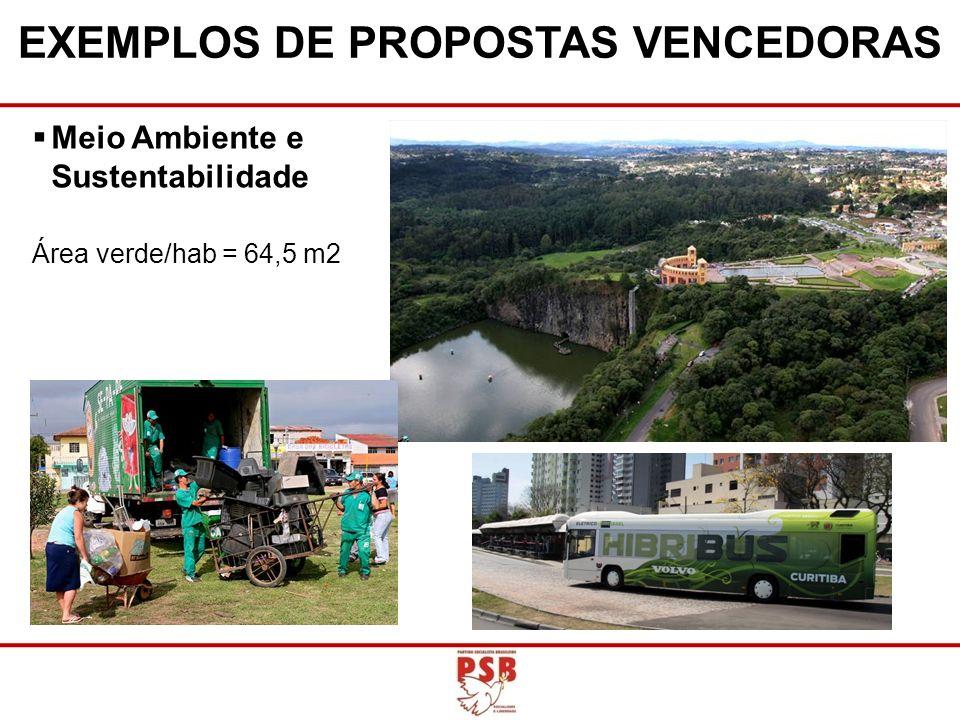 EXEMPLOS DE PROPOSTAS VENCEDORAS Meio Ambiente e Sustentabilidade Área verde/hab = 64,5 m2