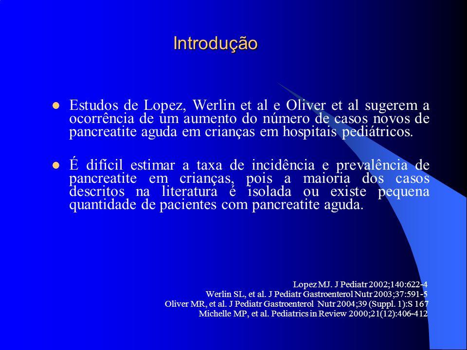 Introdução Introdução Estudos de Lopez, Werlin et al e Oliver et al sugerem a ocorrência de um aumento do número de casos novos de pancreatite aguda e