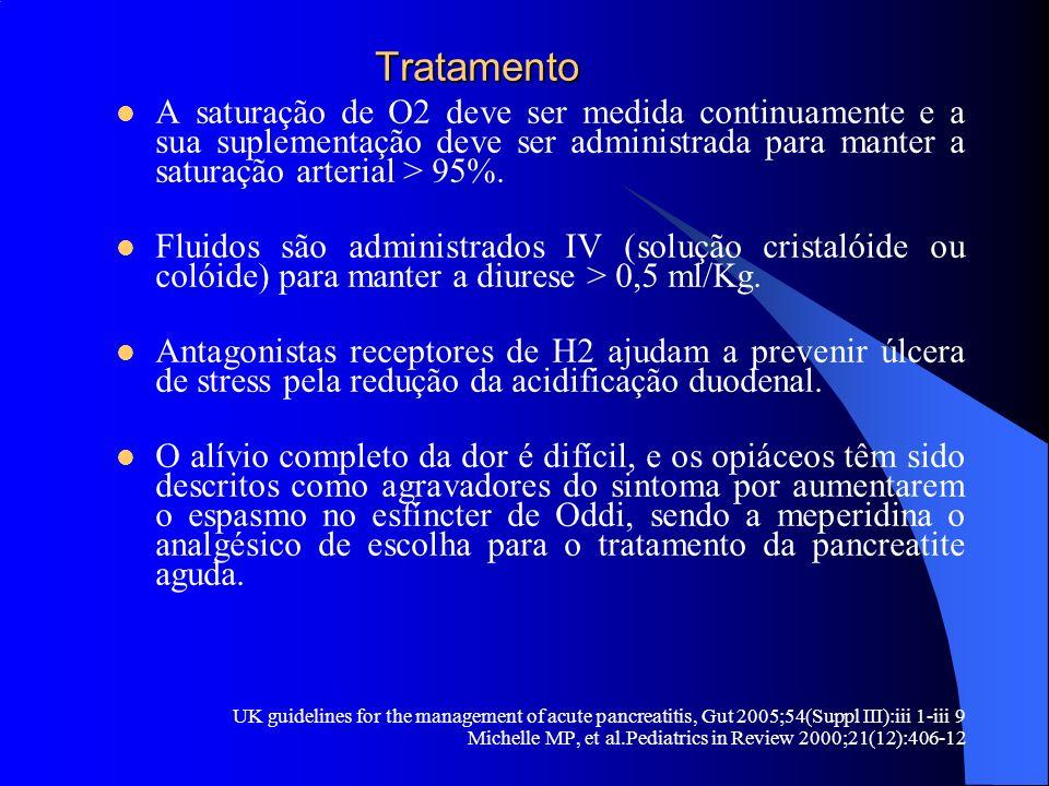 Tratamento Tratamento A saturação de O2 deve ser medida continuamente e a sua suplementação deve ser administrada para manter a saturação arterial > 9