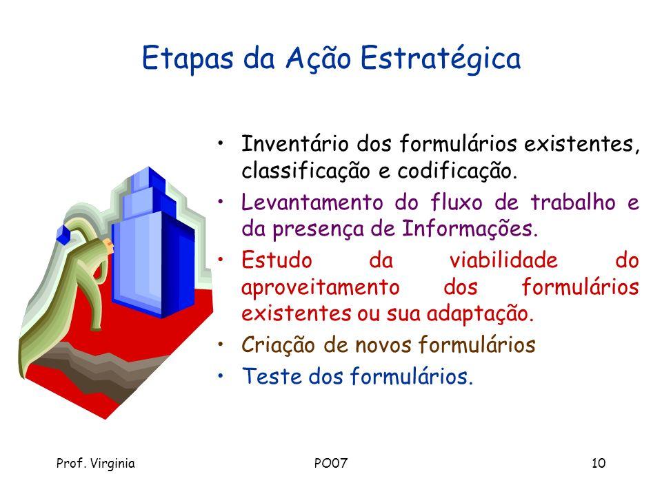 Prof. VirginiaPO0710 Etapas da Ação Estratégica Inventário dos formulários existentes, classificação e codificação. Levantamento do fluxo de trabalho