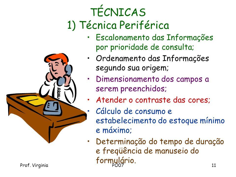 Prof. VirginiaPO0711 TÉCNICAS 1) Técnica Periférica Escalonamento das Informações por prioridade de consulta; Ordenamento das Informações segundo sua
