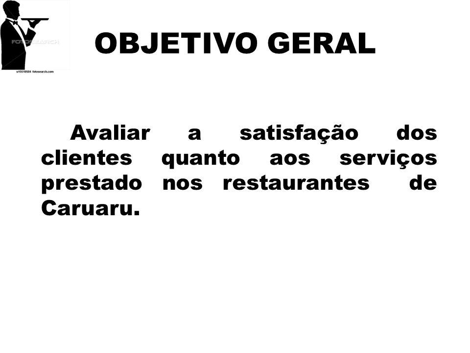 OBJETIVO GERAL Avaliar a satisfação dos clientes quanto aos serviços prestado nos restaurantes de Caruaru.