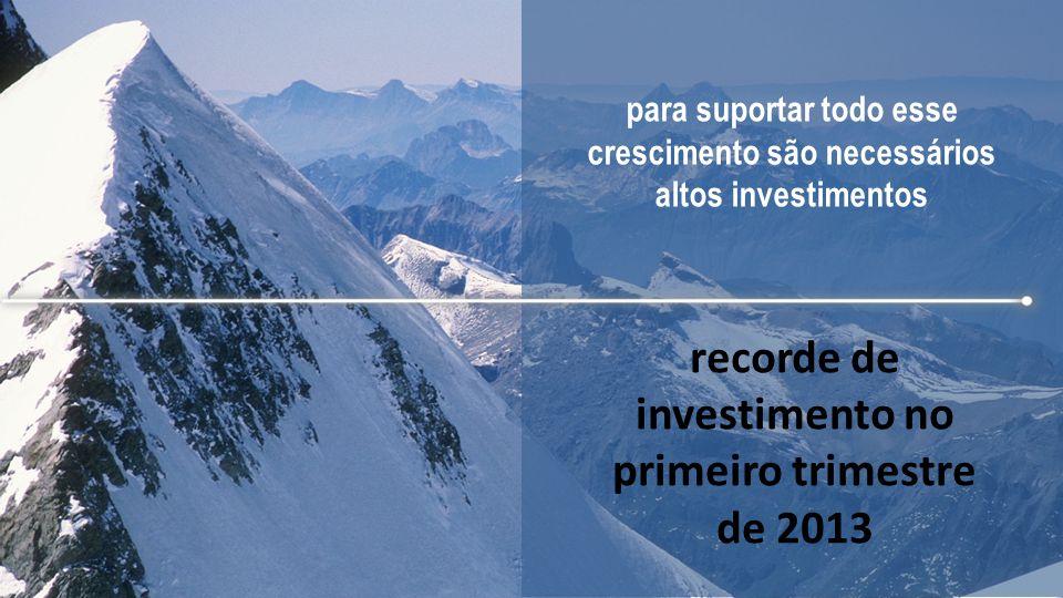 para suportar todo esse crescimento são necessários altos investimentos recorde de investimento no primeiro trimestre de 2013