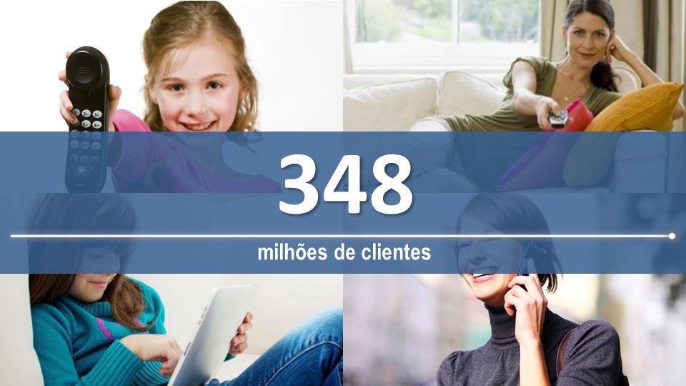 44 milhões de acessos 39 mil localidades atendidas T ELEFONIA F IXA Fonte: Telebrasil