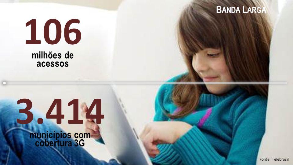 106 milhões de acessos 3.414 municípios com cobertura 3G Fonte: Telebrasil B ANDA L ARGA