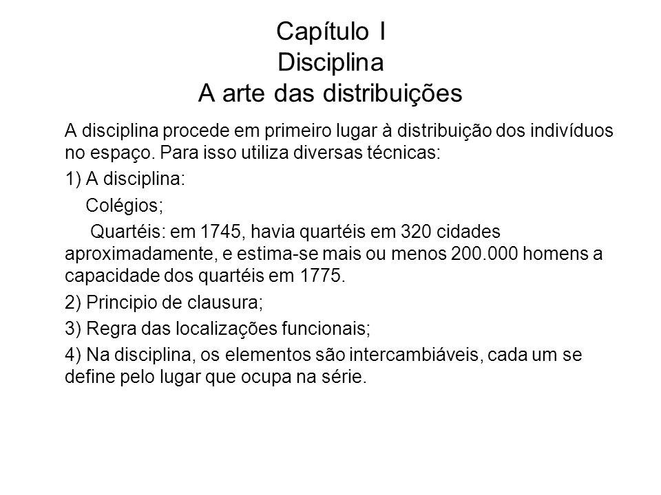 Capítulo I Disciplina A arte das distribuições A disciplina procede em primeiro lugar à distribuição dos indivíduos no espaço. Para isso utiliza diver