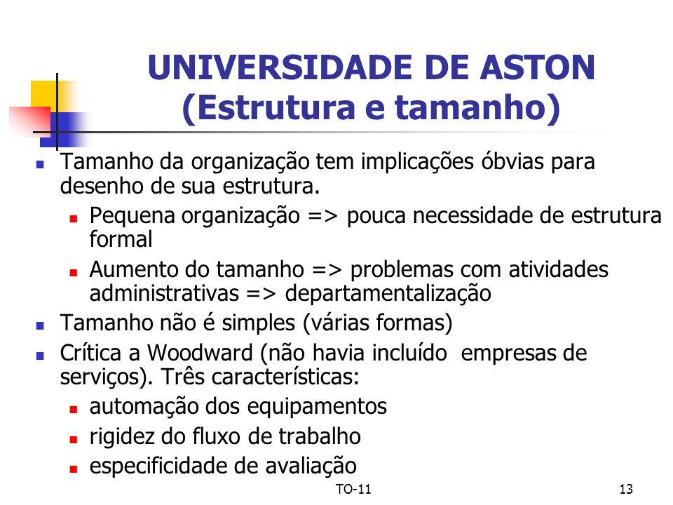 TO-1113 UNIVERSIDADE DE ASTON (Estrutura e tamanho) Tamanho da organização tem implicações óbvias para desenho de sua estrutura. Pequena organização =