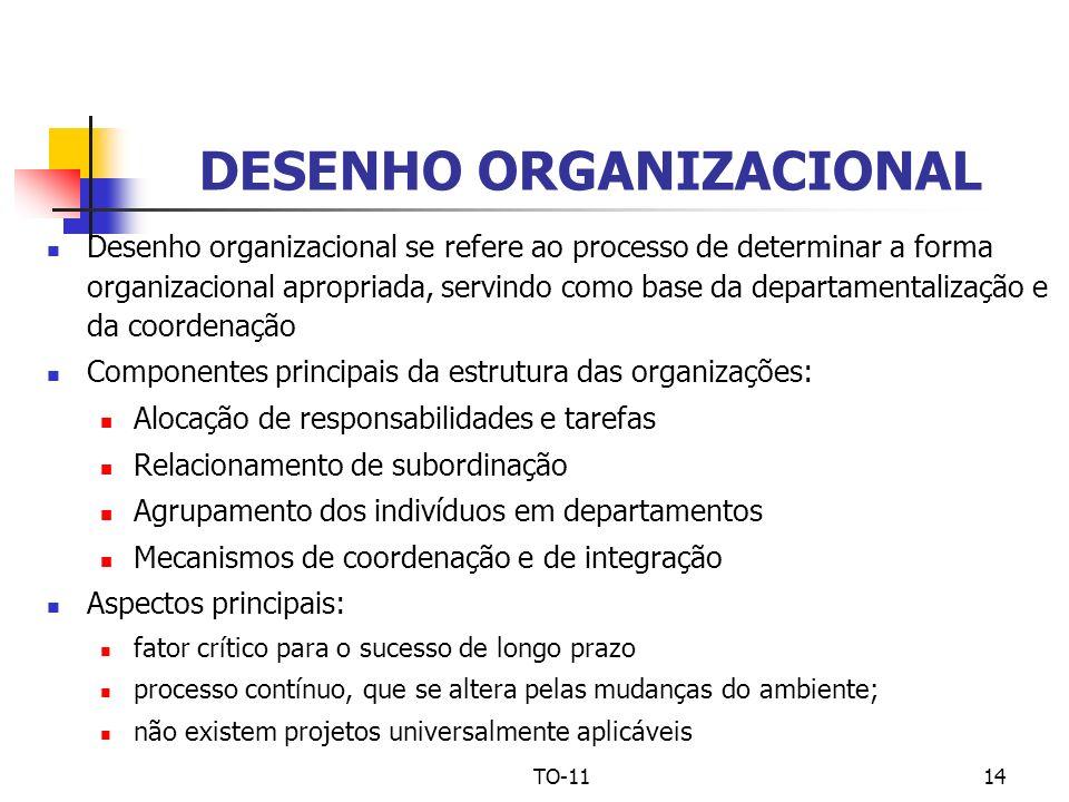 TO-1114 DESENHO ORGANIZACIONAL Desenho organizacional se refere ao processo de determinar a forma organizacional apropriada, servindo como base da dep