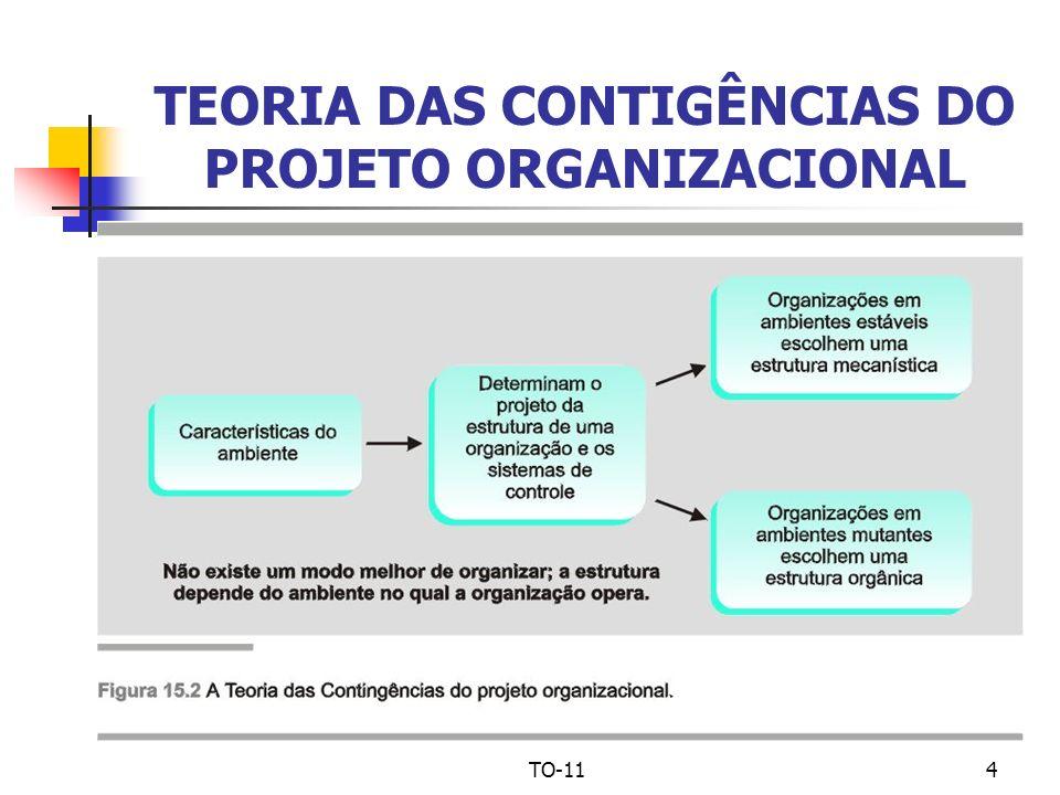 TO-114 TEORIA DAS CONTIGÊNCIAS DO PROJETO ORGANIZACIONAL