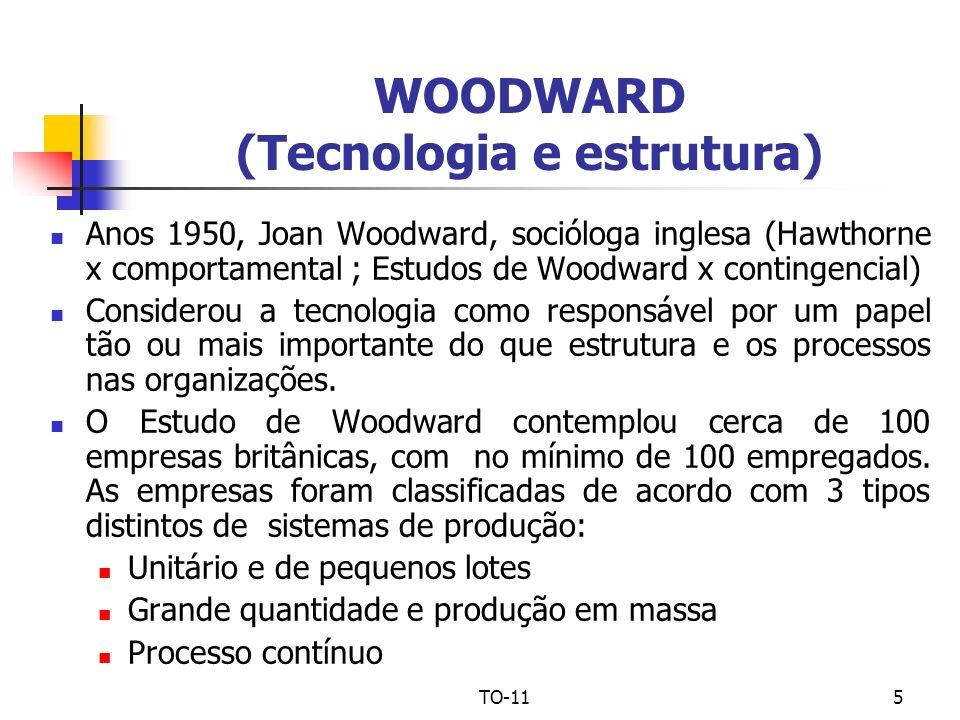 TO-115 WOODWARD (Tecnologia e estrutura) Anos 1950, Joan Woodward, socióloga inglesa (Hawthorne x comportamental ; Estudos de Woodward x contingencial