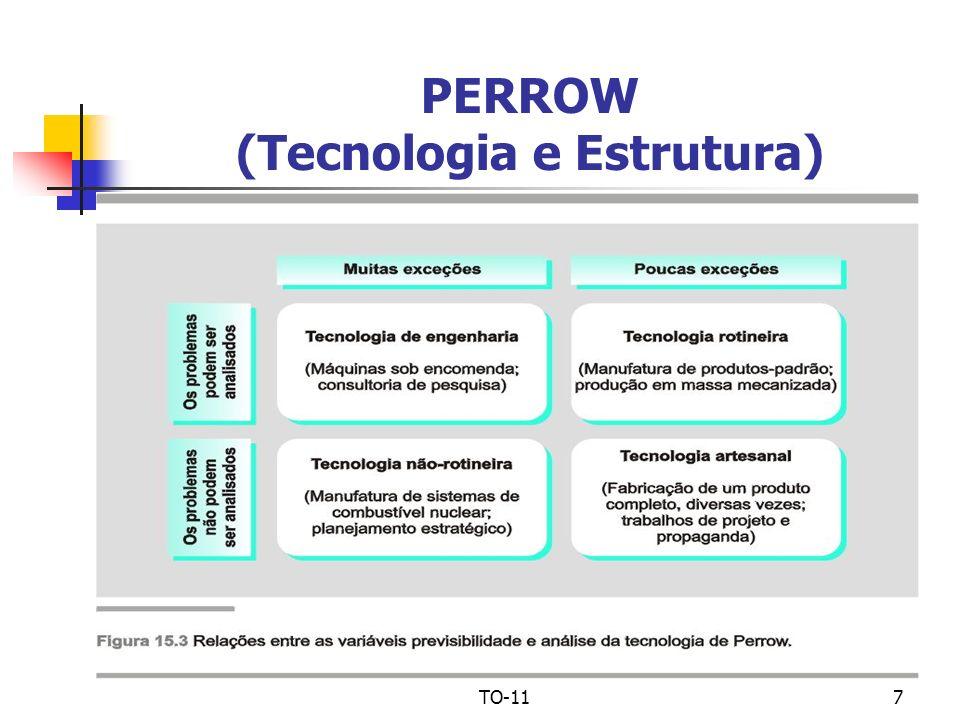 7 PERROW (Tecnologia e Estrutura)