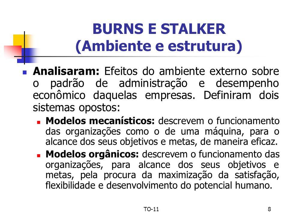 TO-118 BURNS E STALKER (Ambiente e estrutura) Analisaram: Efeitos do ambiente externo sobre o padrão de administração e desempenho econômico daquelas