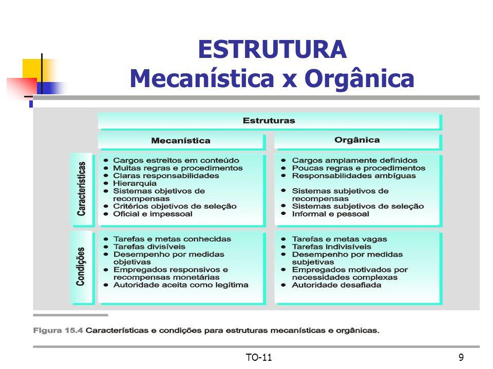 TO-119 ESTRUTURA Mecanística x Orgânica