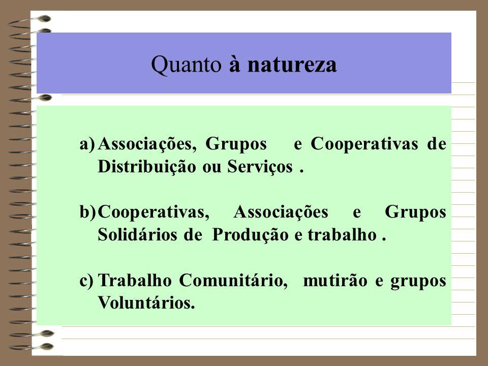 Quanto à natureza a)Associações, Grupos e Cooperativas de Distribuição ou Serviços. b)Cooperativas, Associações e Grupos Solidários de Produção e trab