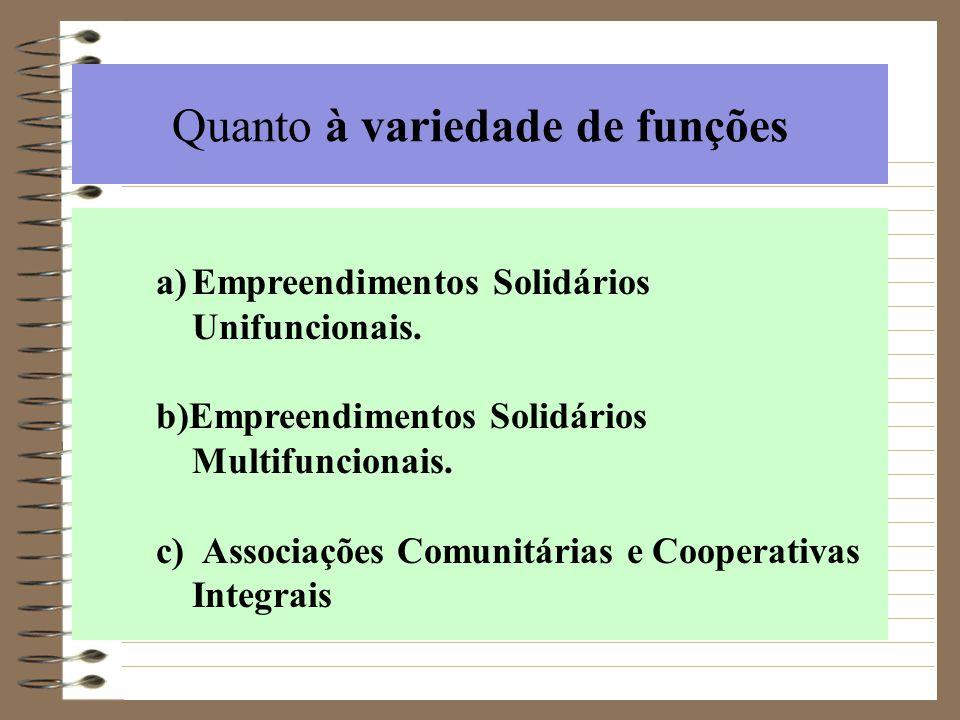 Quanto à variedade de funções a)Empreendimentos Solidários Unifuncionais. b)Empreendimentos Solidários Multifuncionais. c) Associações Comunitárias e