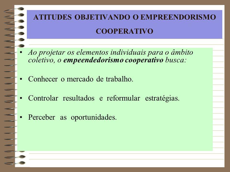 ATITUDES OBJETIVANDO O EMPREENDORISMO COOPERATIVO Ao projetar os elementos individuais para o âmbito coletivo, o empeendedorismo cooperativo busca: Co