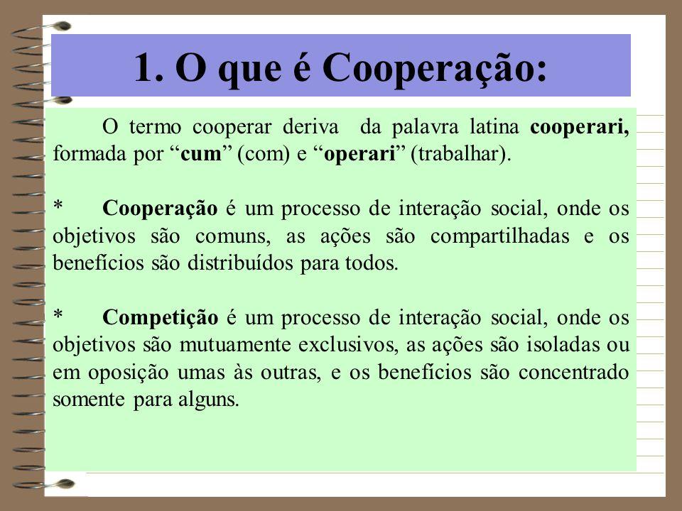 1. O que é Cooperação: O termo cooperar deriva da palavra latina cooperari, formada por cum (com) e operari (trabalhar). *Cooperação é um processo de