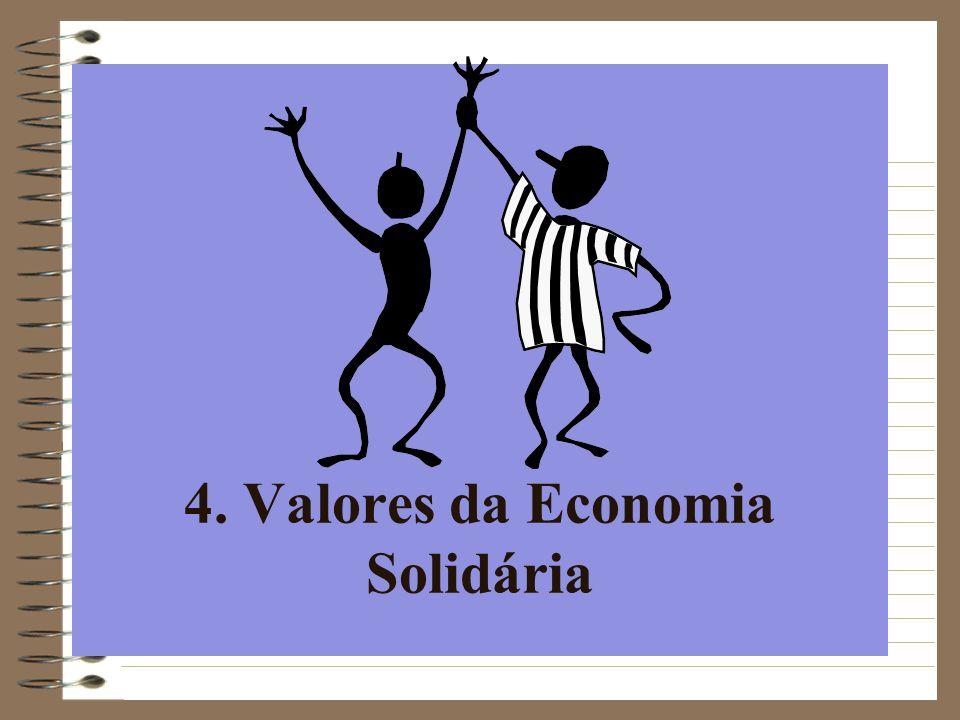 4. Valores da Economia Solidária