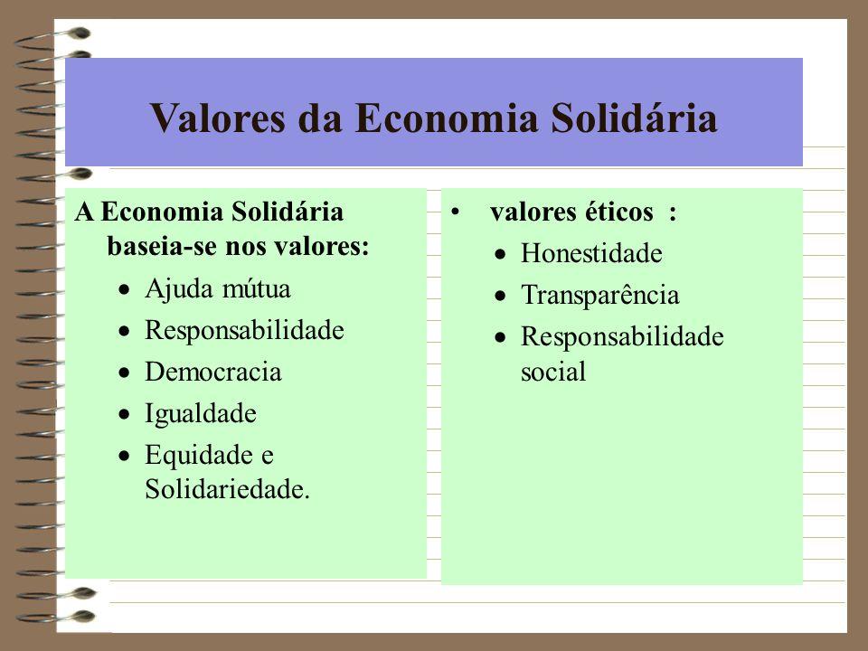 Valores da Economia Solidária A Economia Solidária baseia-se nos valores: Ajuda mútua Responsabilidade Democracia Igualdade Equidade e Solidariedade.