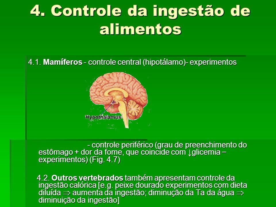4. Controle da ingestão de alimentos 4.1. Mam í feros - controle central (hipot á lamo)- experimentos - controle perif é rico (grau de preenchimento d