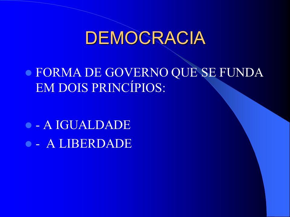DEMOCRACIA FORMA DE GOVERNO QUE SE FUNDA EM DOIS PRINCÍPIOS: - A IGUALDADE - A LIBERDADE