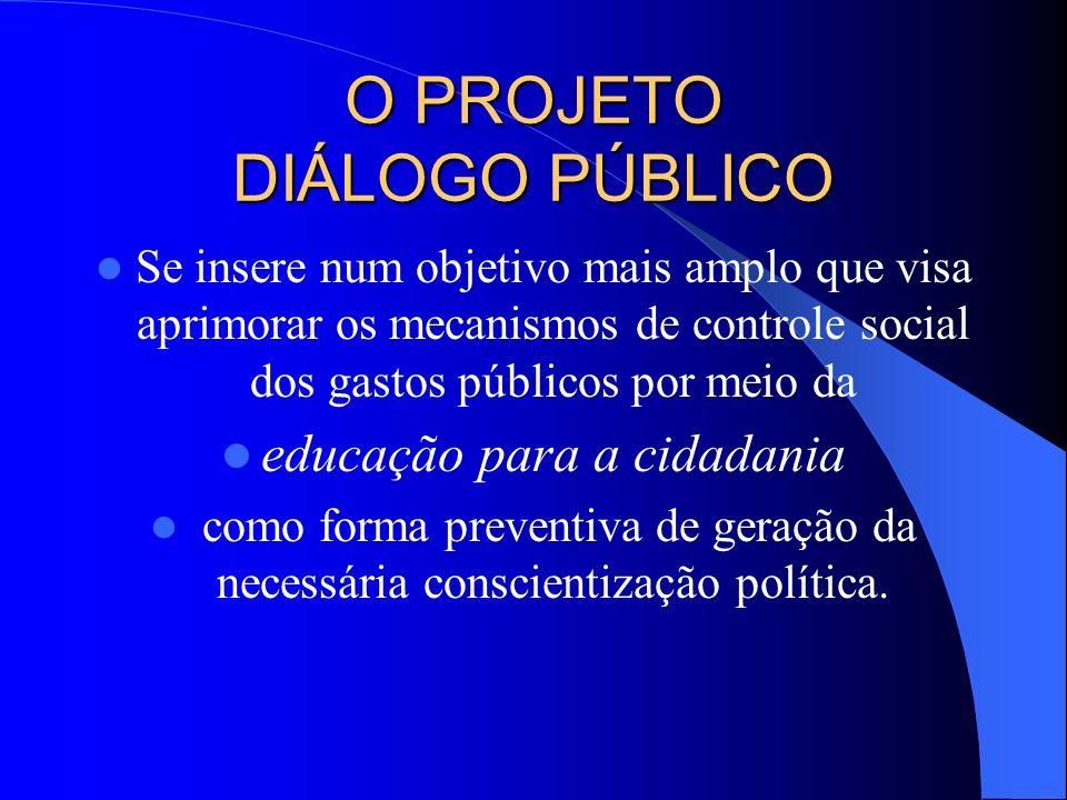 CIDADANIA A CONSTITUIÇÃO BRASILEIRA REFORÇA A IDÉIA DE QUE O CIDADÃO TEM DIREITOS E DEVERES OU SEJA: É UMA ATIVIDADE QUE DEVE SER EXERCIDA DE FORMA PERMANENTE