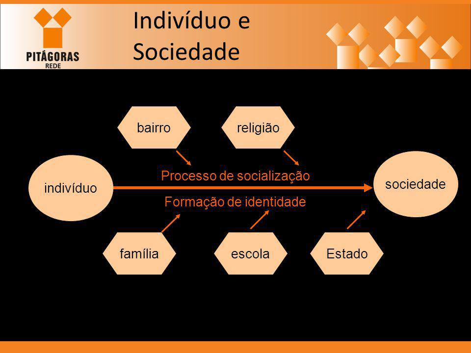 Indivíduo e Sociedade E os meios de comunicação.