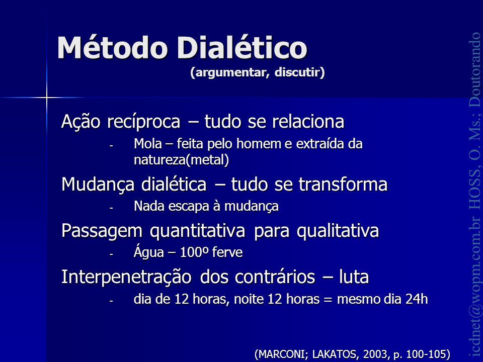 icdnet@wopm.com.br HOSS, O. Ms.; Doutorando Método Dialético (argumentar, discutir) Ação recíproca – tudo se relaciona - Mola – feita pelo homem e ext