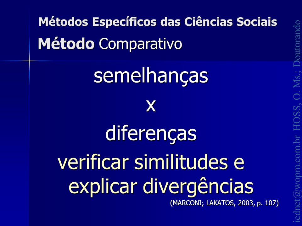 icdnet@wopm.com.br HOSS, O. Ms.; Doutorando Métodos Específicos das Ciências Sociais semelhançasxdiferenças verificar similitudes e explicar divergênc