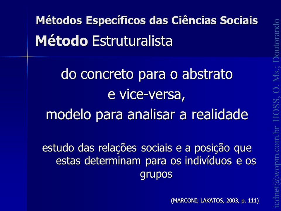 icdnet@wopm.com.br HOSS, O. Ms.; Doutorando Métodos Específicos das Ciências Sociais do concreto para o abstrato e vice-versa, modelo para analisar a