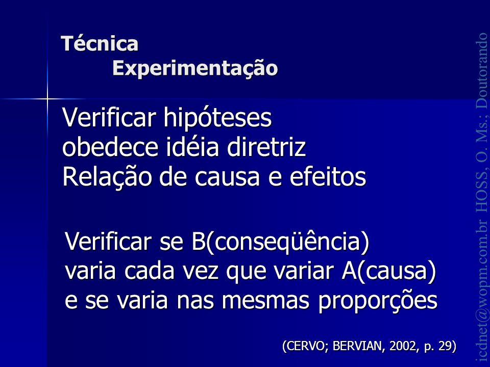 icdnet@wopm.com.br HOSS, O. Ms.; Doutorando Técnica Experimentação Verificar hipóteses obedece idéia diretriz Relação de causa e efeitos Verificar se