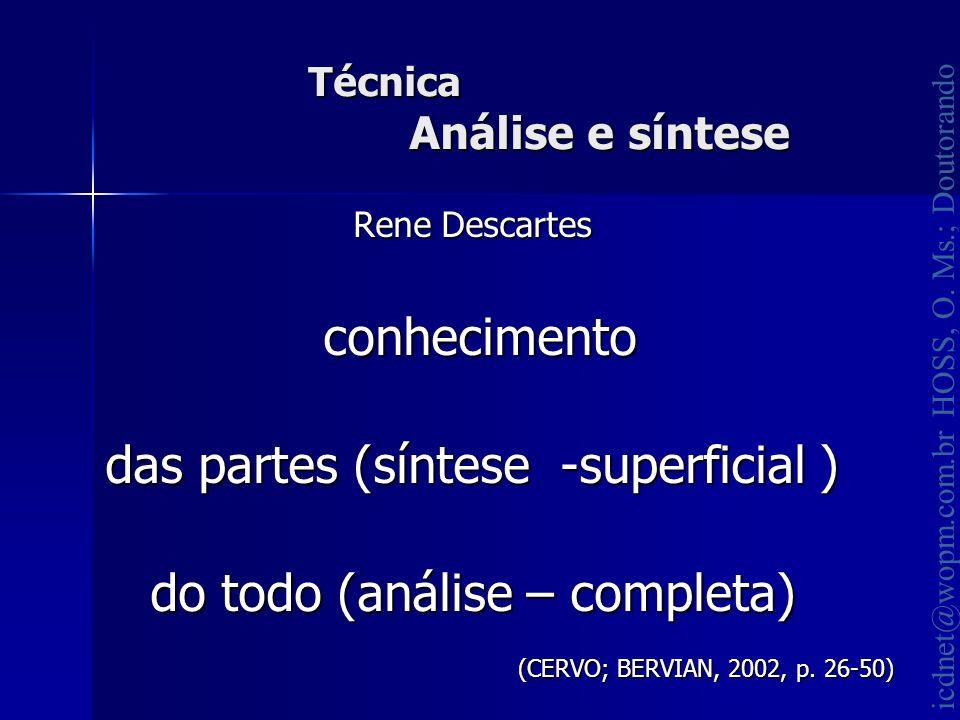 icdnet@wopm.com.br HOSS, O. Ms.; Doutorando Técnica Análise e síntese Rene Descartes conhecimento conhecimento das partes (síntese -superficial ) do t