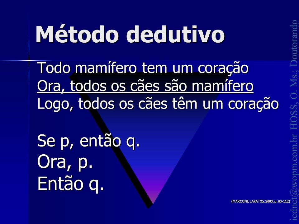 icdnet@wopm.com.br HOSS, O.Ms.; Doutorando dedutivo x indutivo (MARCONI; LAKATOS, 2003, p.