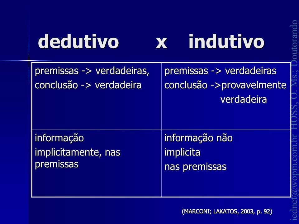icdnet@wopm.com.br HOSS, O. Ms.; Doutorando