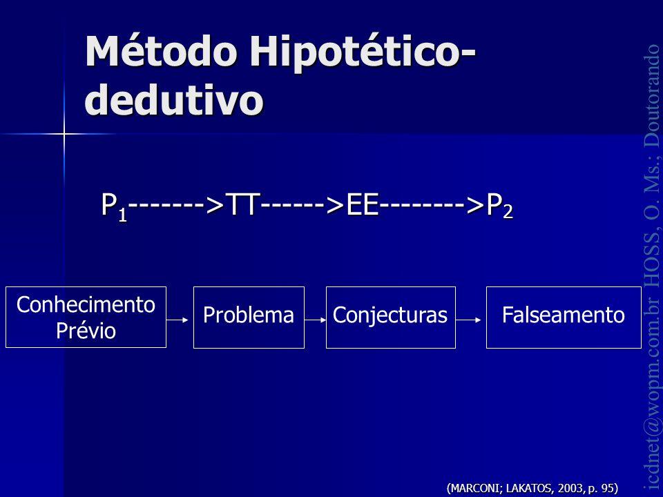icdnet@wopm.com.br HOSS, O. Ms.; Doutorando P 1 ------->TT------>EE-------->P 2 P 1 ------->TT------>EE-------->P 2 Método Hipotético- dedutivo (MARCO