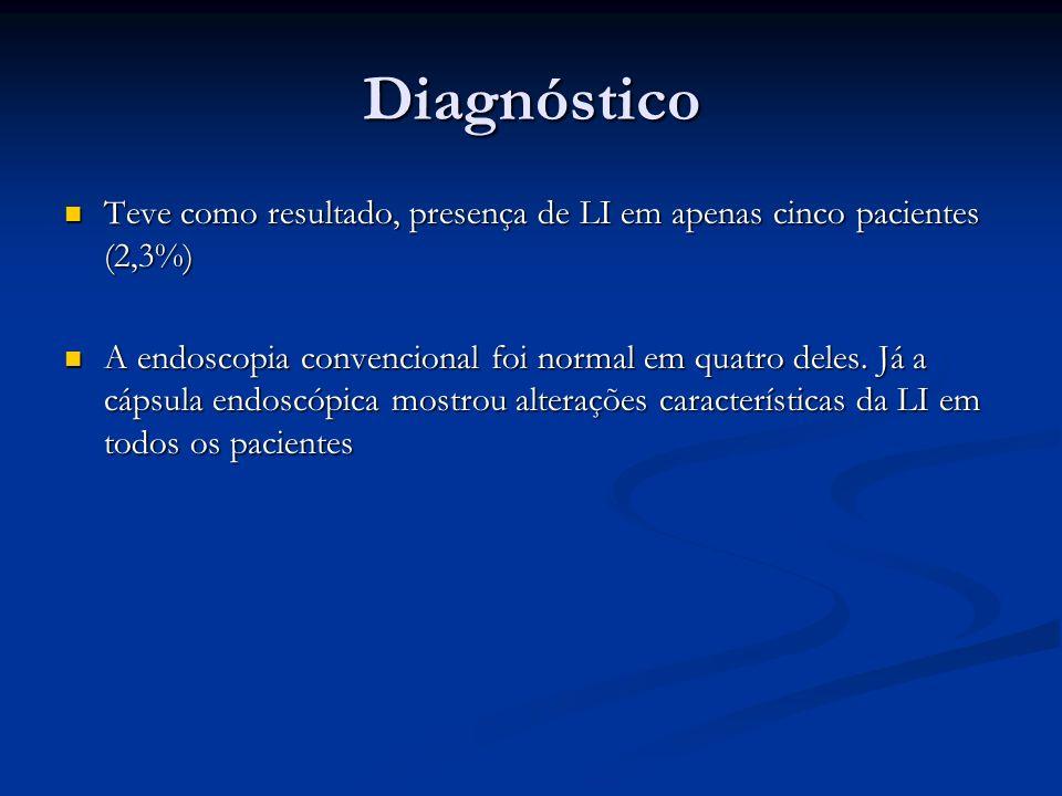 Diagnóstico Teve como resultado, presença de LI em apenas cinco pacientes (2,3%) Teve como resultado, presença de LI em apenas cinco pacientes (2,3%)