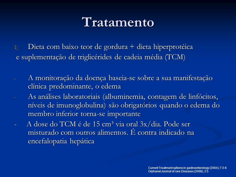 Tratamento 1) Dieta com baixo teor de gordura + dieta hiperprotéica e suplementação de triglicérides de cadeia média (TCM) e suplementação de triglicé