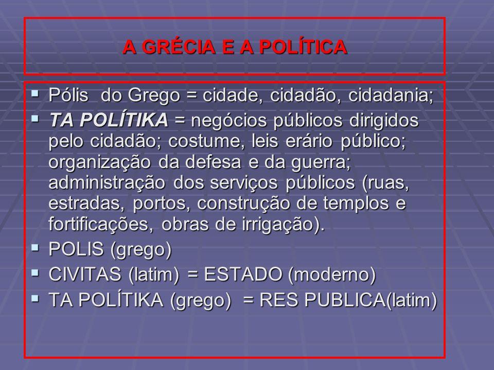 A GRÉCIA E A POLÍTICA Pólis do Grego = cidade, cidadão, cidadania; Pólis do Grego = cidade, cidadão, cidadania; TA POLÍTIKA = negócios públicos dirigi