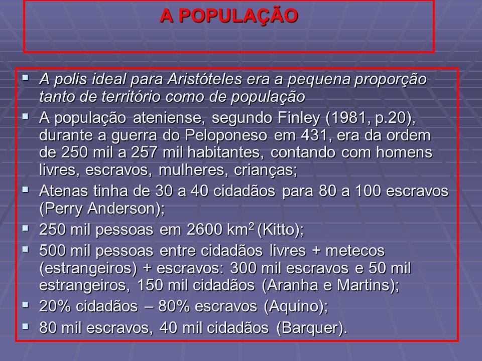 A POPULAÇÃO A polis ideal para Aristóteles era a pequena proporção tanto de território como de população A polis ideal para Aristóteles era a pequena