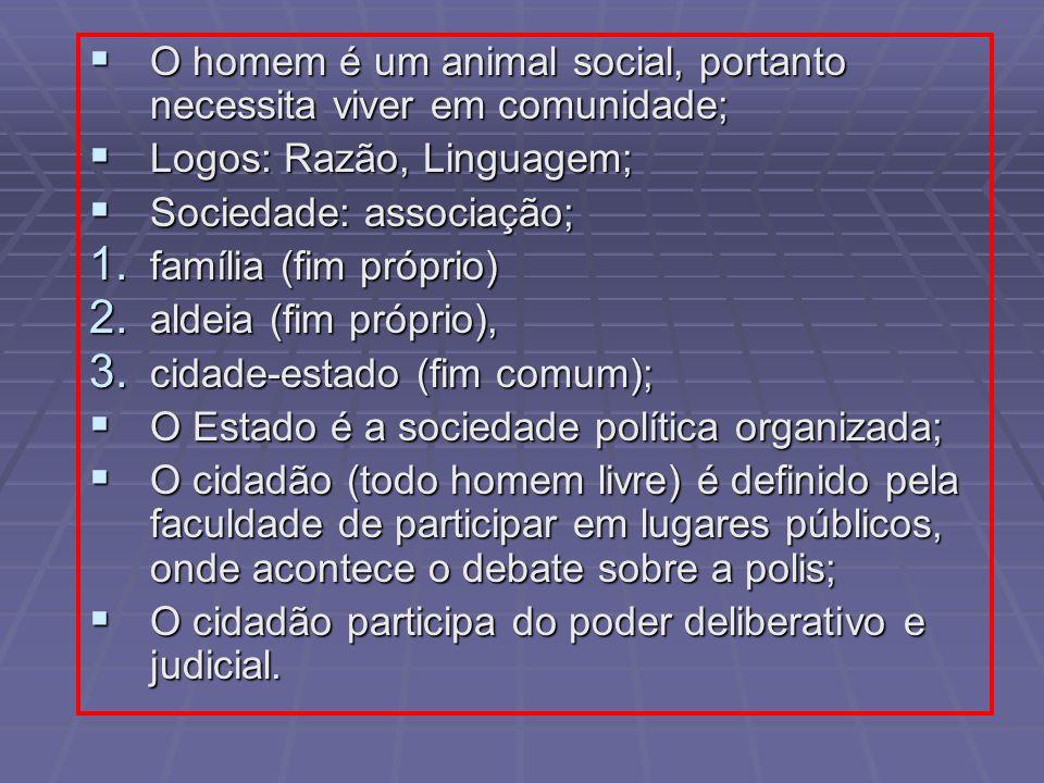 O homem é um animal social, portanto necessita viver em comunidade; O homem é um animal social, portanto necessita viver em comunidade; Logos: Razão,