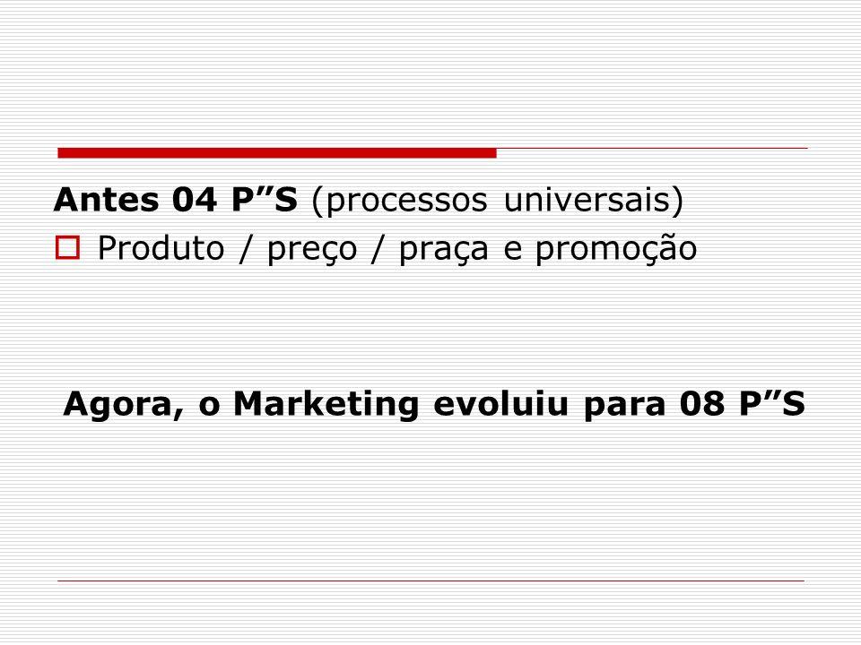 Antes 04 PS (processos universais) Produto / preço / praça e promoção Agora, o Marketing evoluiu para 08 PS