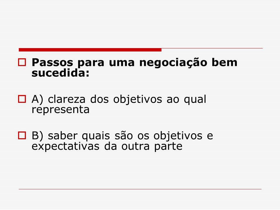 Passos para uma negociação bem sucedida: A) clareza dos objetivos ao qual representa B) saber quais são os objetivos e expectativas da outra parte