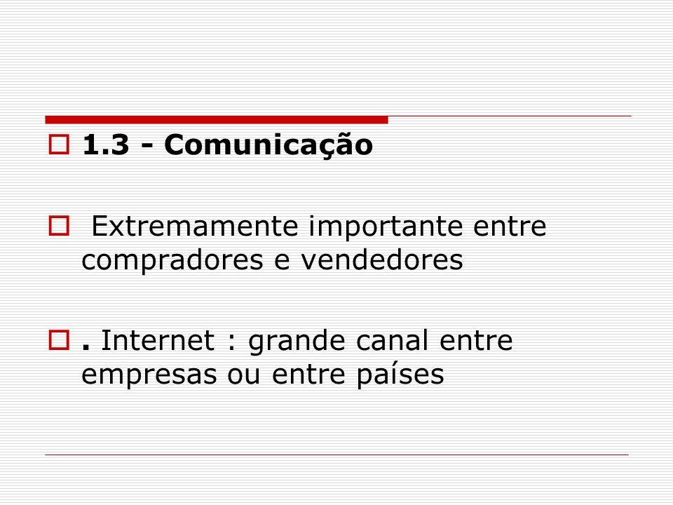 1.3 - Comunicação Extremamente importante entre compradores e vendedores. Internet : grande canal entre empresas ou entre países