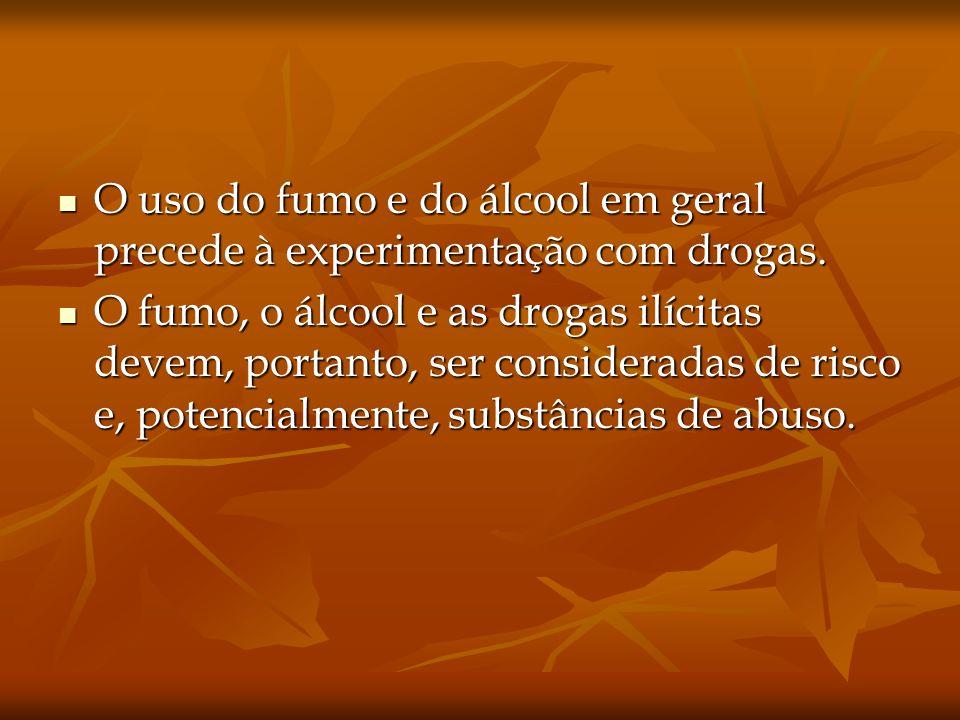 O uso do fumo e do álcool em geral precede à experimentação com drogas. O uso do fumo e do álcool em geral precede à experimentação com drogas. O fumo