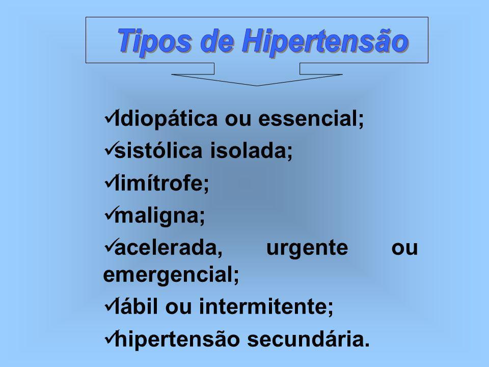 Segundo Cooper (1995), a hipertensão pode acontecer também devido às relações características da vida do cidadão moderno.