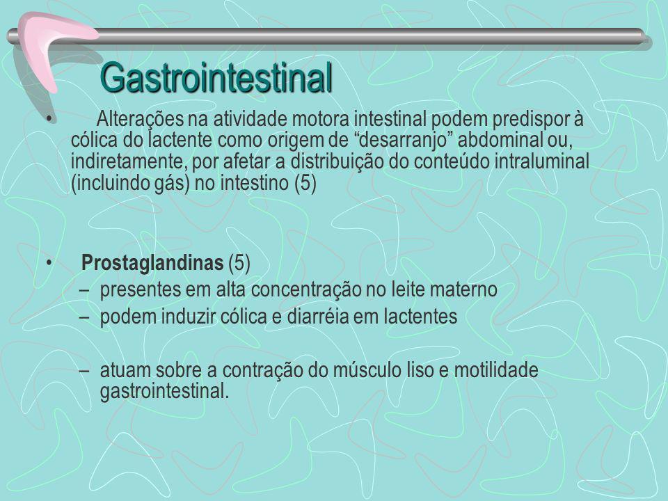 Gastrointestinal Alterações na atividade motora intestinal podem predispor à cólica do lactente como origem de desarranjo abdominal ou, indiretamente,