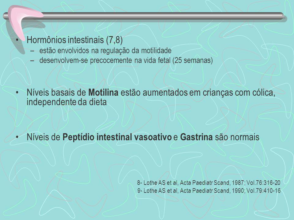 Hormônios intestinais (7,8) –estão envolvidos na regulação da motilidade –desenvolvem-se precocemente na vida fetal (25 semanas) Níveis basais de Moti