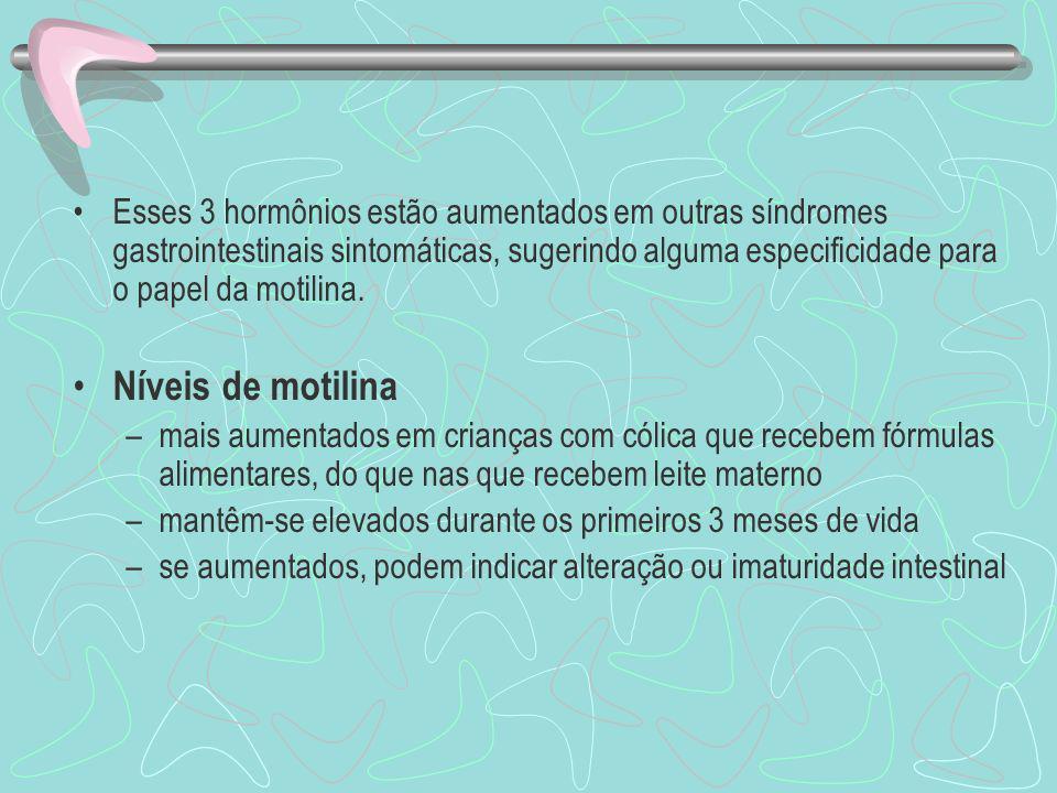 Esses 3 hormônios estão aumentados em outras síndromes gastrointestinais sintomáticas, sugerindo alguma especificidade para o papel da motilina. Nívei